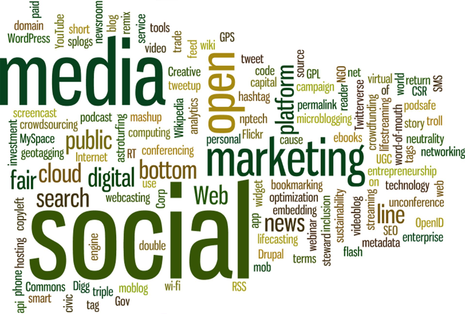 HappyWeb.ro | Services | Online marketing | Web design, web development, online marketing